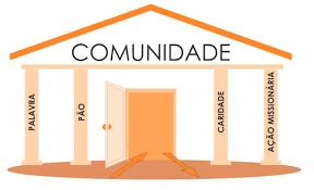 FORTALEÇAMOS O PILAR DA PALAVRA DE DEUS
